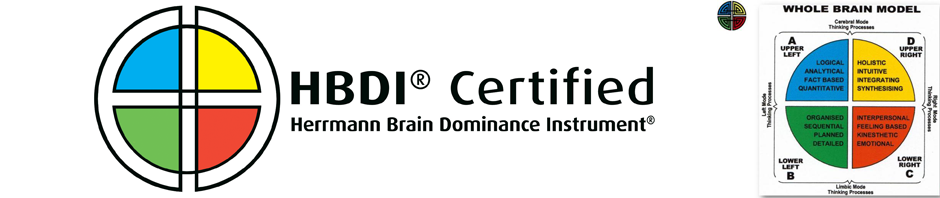 BiAm Consultancy Pte Ltd – Human Resource Training Services